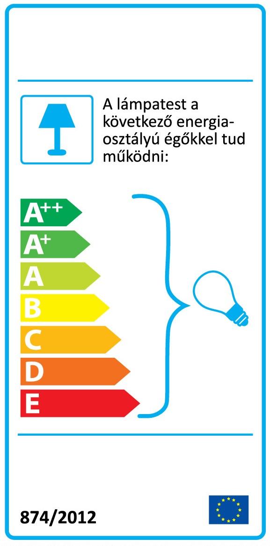 Energia címke